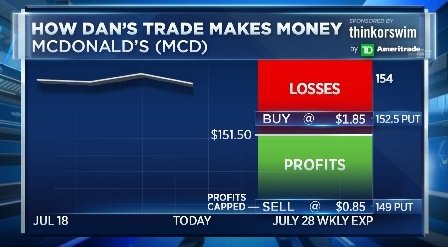 '@RiskReversal thinks this hot Dow stock could cool off after earnings next week $MCD