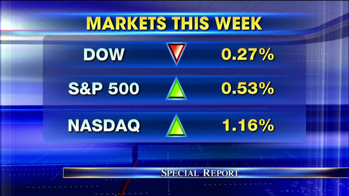 Markets this week. #SpecialReport