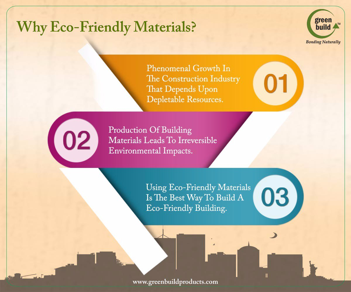 Eco Friendly Construction Green Build Products On Twitter Why One Should Use Eco Friendly