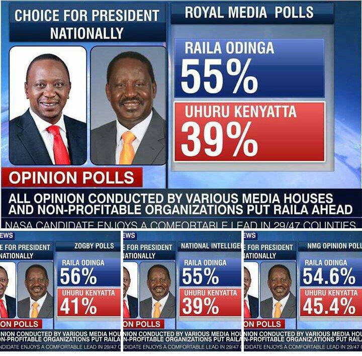 The actual scenario  #UhuruToka #Uhurexit<br>http://pic.twitter.com/fj1asZ3fhN