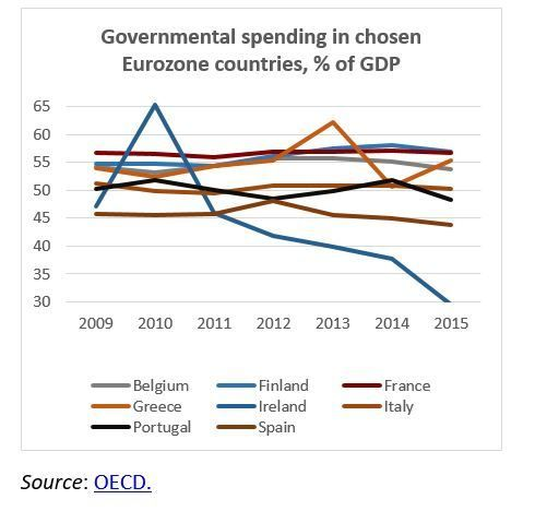 Does #EdouardPhilippe have the mettle to withstand the political pressure of fiscal reforms?  http:// bit.ly/2u65qzW  &nbsp;   #France #Macron<br>http://pic.twitter.com/xL5XrCYEZs