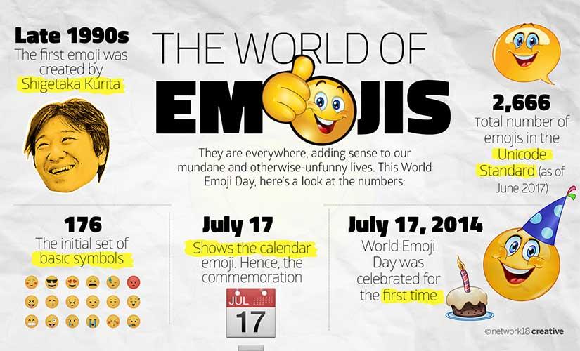 Network 18 gives a brief history of #WorldEmojiDay   @sigekun @emojipedia @unicode<br>http://pic.twitter.com/xC2pFZQ2ro