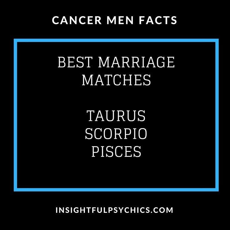 Scorpio best match for marriage