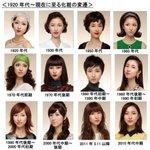 モデル一人だとかなりリアル!日本人女性の化粧変遷100年がすごい・・・