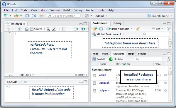 100 Free Tutorials for learning R #rstats  http:// buff.ly/2ufKZyK  &nbsp;  <br>http://pic.twitter.com/8rzNnhHFZo