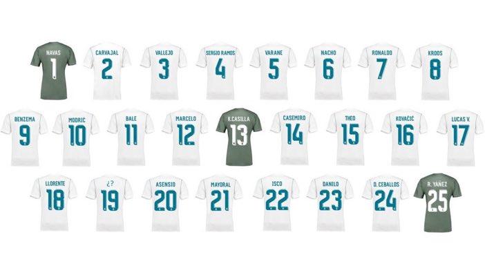 Real Madrid News On Twitter أرقام لاعبين ريال مدريد الرسمية ريال مدريد مدريد كريستيانو نافاس مودريتش كروس غرد راموس بيبي دانيلو فاران كاسيميرو موراتا بيل Https T Co 3jn7sglfqg