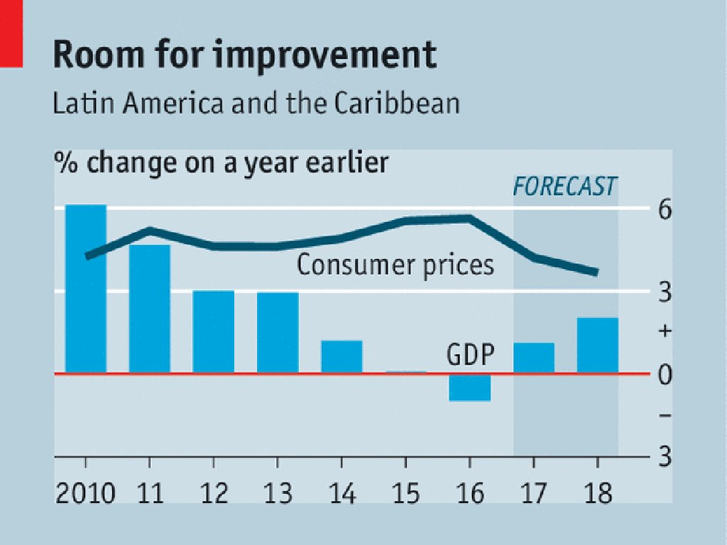 Photo (c) The Economist 2017