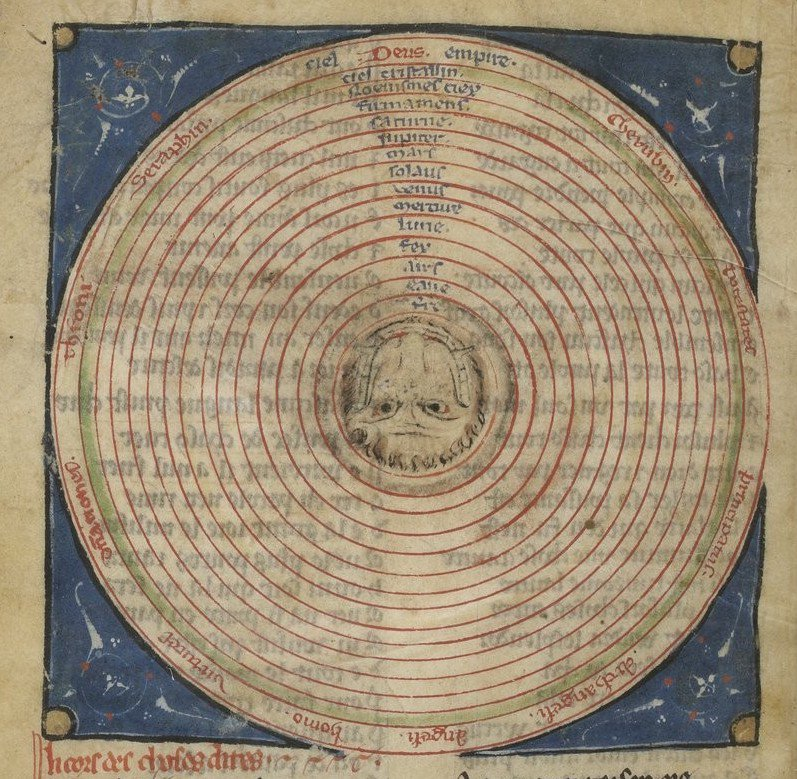 """""""The imaging of figures is a great help in the understanding of things"""" (Nicole Oresme, c.1360)  BNF MS, Fr.2174  (Image du Monde) #sciart <br>http://pic.twitter.com/CJt9UhnL18"""