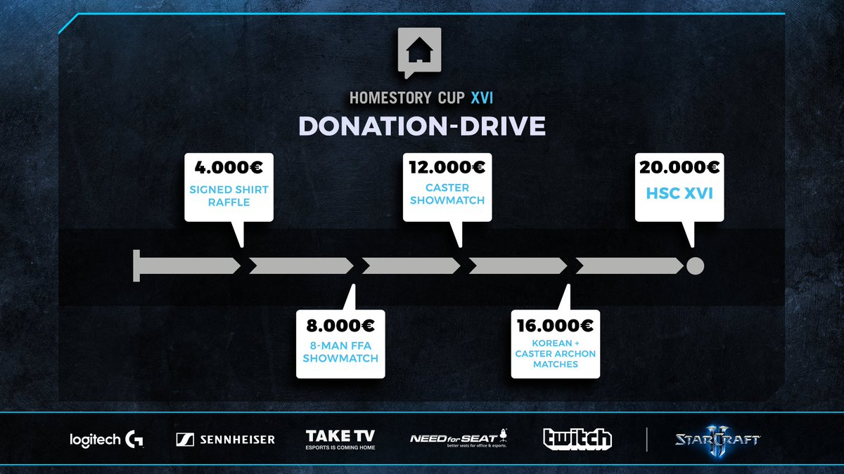 The #HSC15 Donation Drive is still up and running!  https://t.co/ReNR1pkAZM https://t.co/WExfg0r6lm