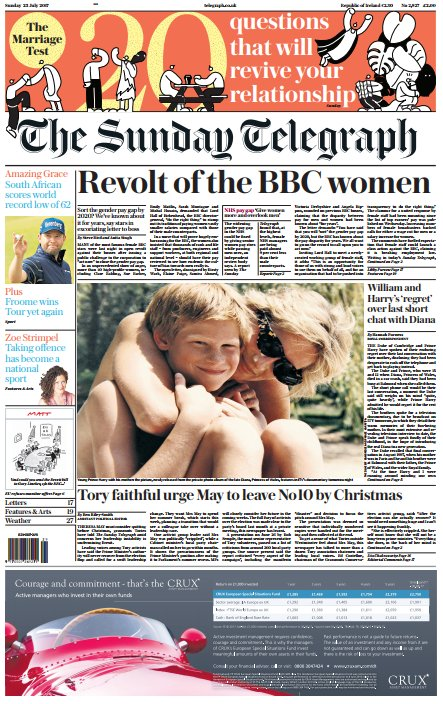SUNDAY TELEGRAPH FRONT PAGE: 'Revolt of the BBC women' #skypapers
