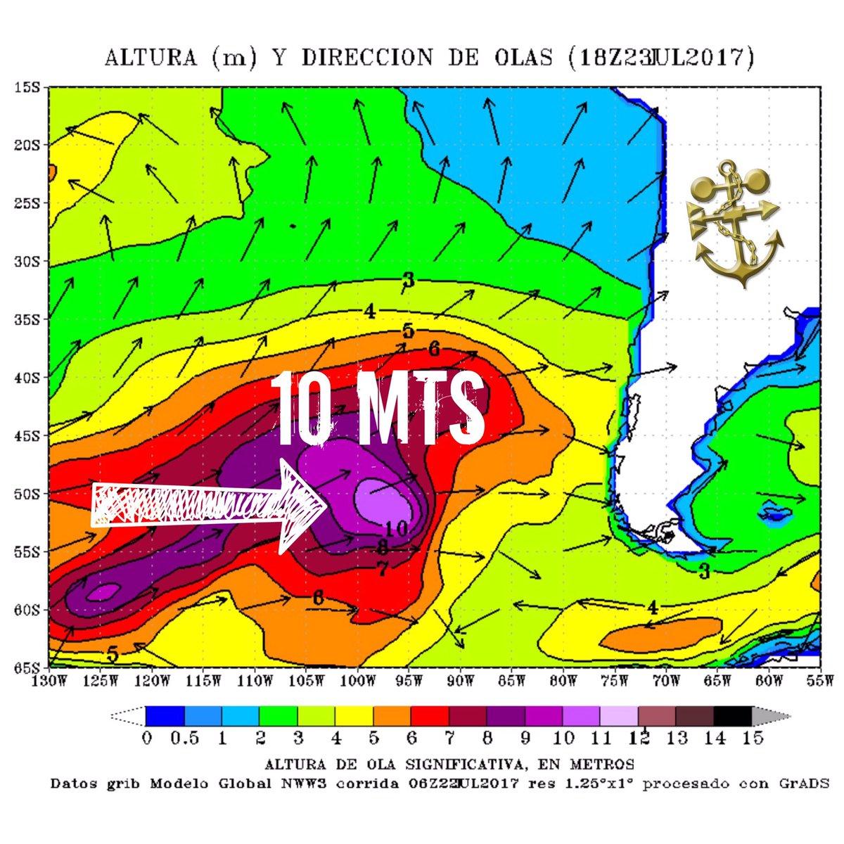 RT @MetArmada_Valp Fuerte viento generará olas de hasta 10 mts área oceánica y 4 metros en borde costero, provocando #Marejadas.