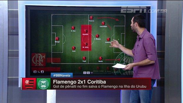 No campinho, Gustavo Hofman avalia como o Flamengo se portou na vitória diante do Coritiba https://t.co/KIvAflvIBW