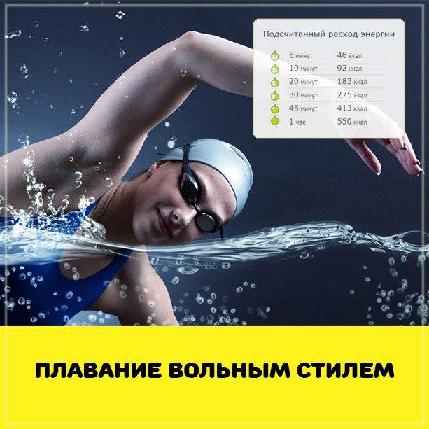 За сколько можно похудеть занимаясь плаванием