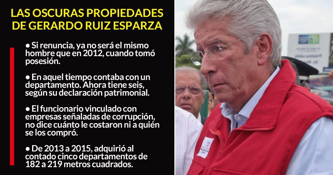 Ruiz Esparza se hizo dueño de 1.6 departamentos por año de 2013 a 2015...; y oculta quién se los vendió https://t.co/qESNzY1rT5