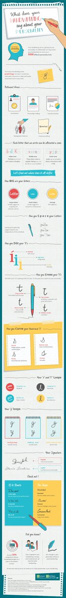 What does your #Handwriting say about your #personality? #Infographics  https://www. araix.net / &nbsp;  <br>http://pic.twitter.com/fAEEKt7TEg