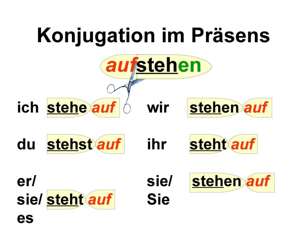 Deutsch Schule 池袋 on Twitter...