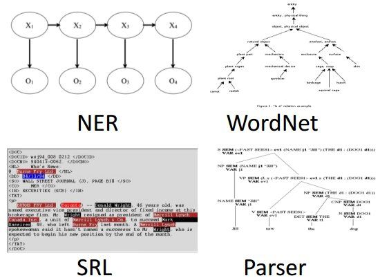 5 Free Resources for Getting Started with #DeepLearning for NLP