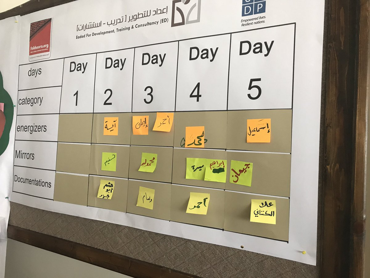5 days journey with over 500 #fakhoora #students has started this Saturday #Hope #Civic @UNDPPalestinian #UNDP #FromConflictToLeadership<br>http://pic.twitter.com/QpheBx9bur