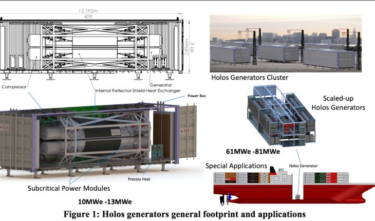 Breakthrough in size, safety of a complete #nuclear power module in a shipping container  https://www. nextbigfuture.com/2017/07/breakt hrough-in-size-safety-of-a-complete-nuclear-power-module-in-a-shipping-container.html &nbsp; …  #uranium #thorium<br>http://pic.twitter.com/GTPVoDNSg7
