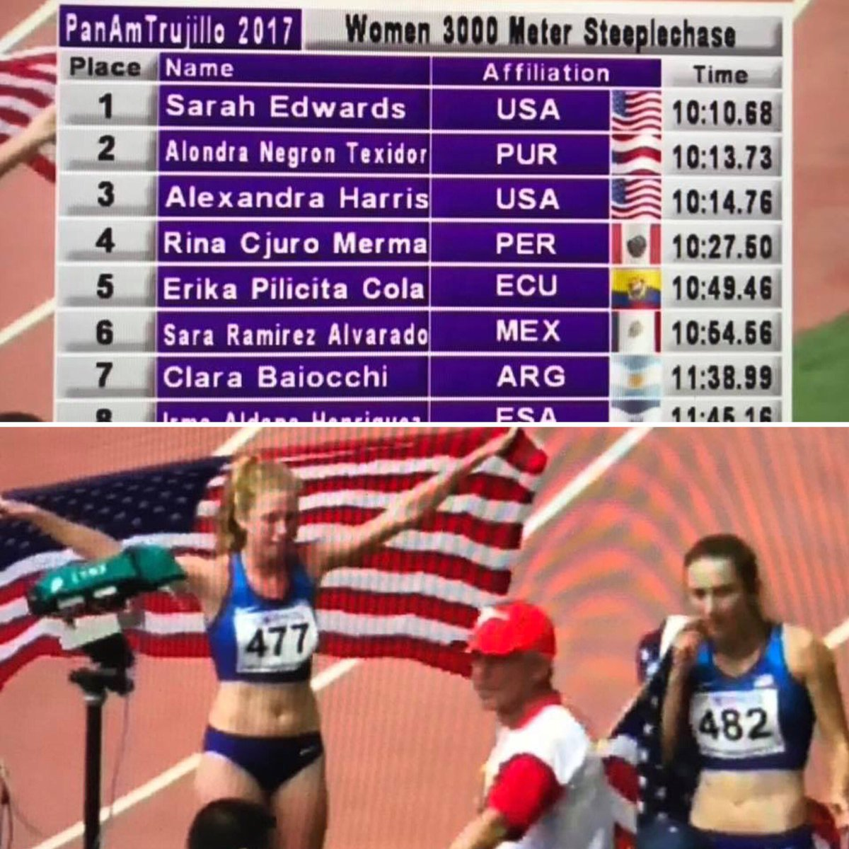 Congrats to Sarah Edwards for her incredible accomplishment of winning the 3K Steeplechase at the Pan-Am Games! #wow @itsa_sarahthing<br>http://pic.twitter.com/nZlSWQ12ym