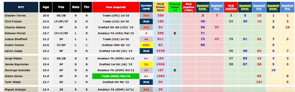 Eight days until #MLBTradeDeadline! You can find all of our trade-related resources here ... https://t.co/mVUJiOoaMD https://t.co/vrfBOPpnZH
