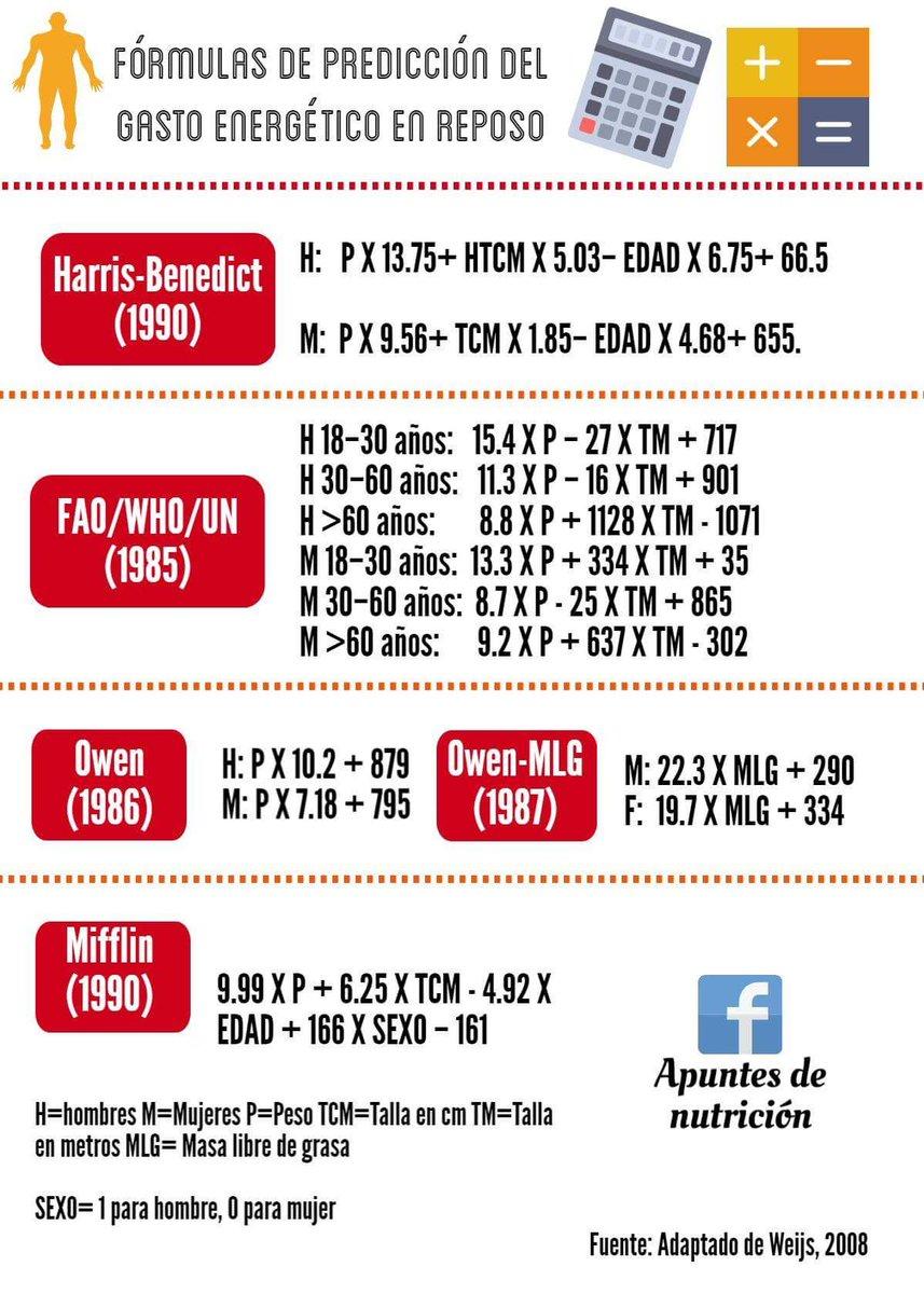 gasto energetico basal formula