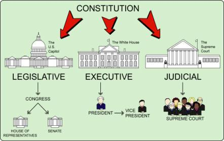 Agreed.  #Congress &amp; #SCOTUS #1 job is to protect the #People, NOT the #President - ESPECIALLY when the President is under #Investigation.<br>http://pic.twitter.com/2HYWqDddJF