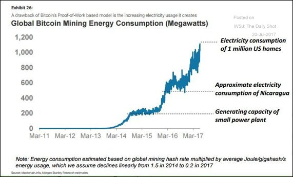 R!   onnie Stoeferle On Twitter Interesting Chart Electricity -