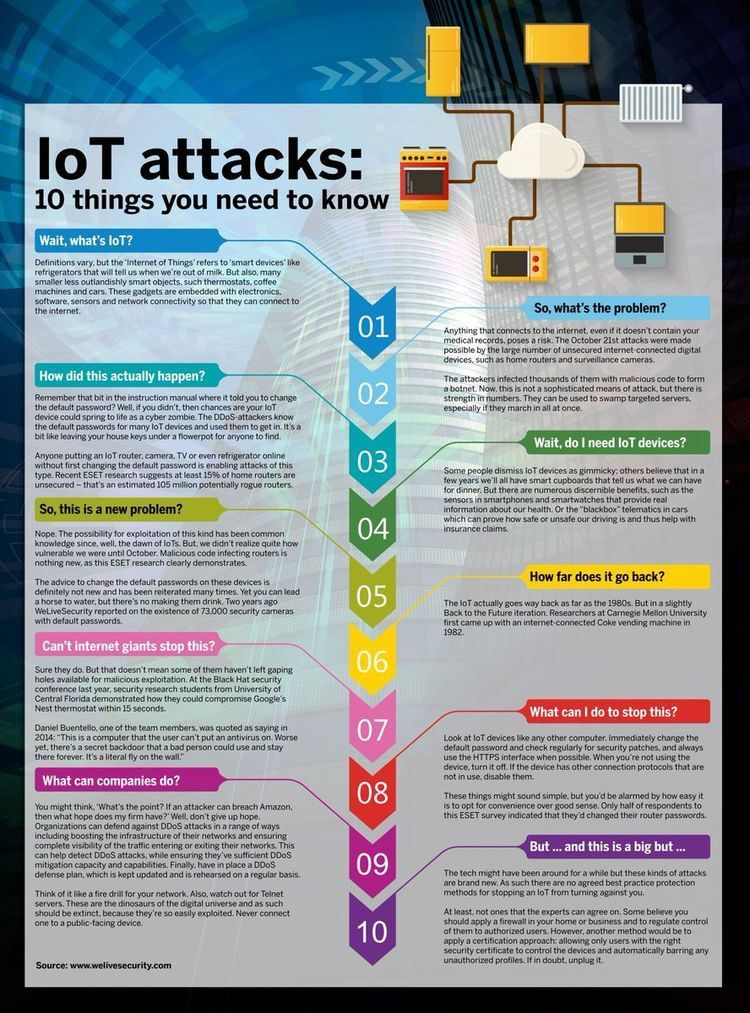 #IoT attacks: #Top10 things you need to know #CyberSecurity #infosec #Security #DDoS #BigData #DataScience #antivirus #Hacking<br>http://pic.twitter.com/7ErRGLssNt