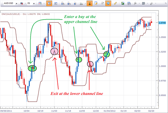 #Pips #USD #EUR #JPY Signals Service. Best #Fx_Signals. Get More profit with Forex trade.#FxSignals Provider Source:  https:// goo.gl/JGYEH1  &nbsp;  <br>http://pic.twitter.com/qXuic8Jcgn