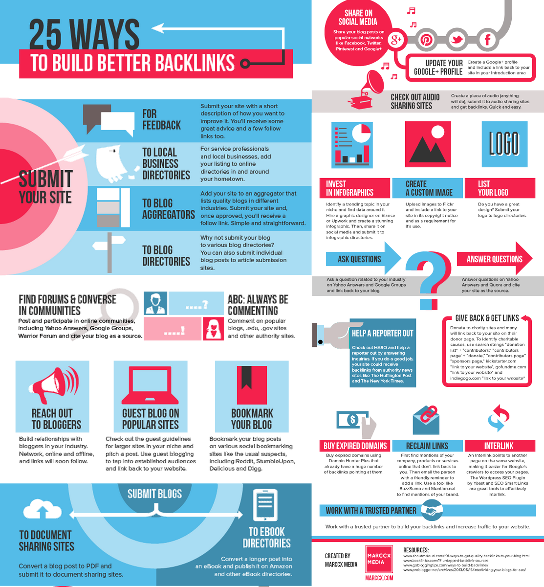 25 Ways To Build Better Backlinks [Infographic] #SEO #DigitalMarketing #GrowthHacking<br>http://pic.twitter.com/l2LXrCpdg3