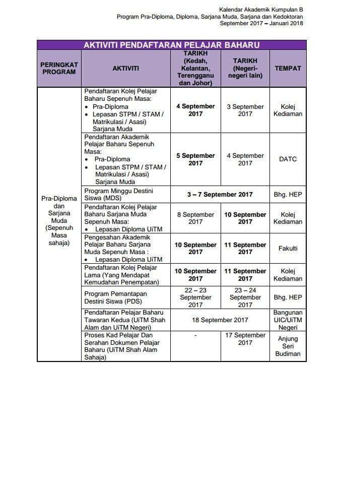 Mpp Uitm Kag On Twitter Makluman Pindaan Pada Kalendar Akademik Sesi 1 2017 2018 Tarikh Kemaskini 21 Julai 2017 Take Note Ya Semuaaaaa Mppkjm Mppuitmkbm Https T Co Rjng7pxn1d