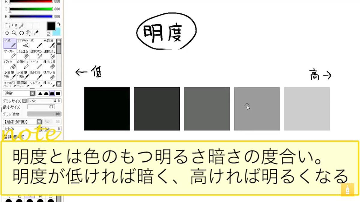 お絵かき講座パルミー En Twitter 配色の選び方について解説している