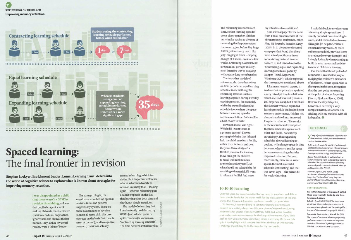 Applying Dr Kuepper-Tetzel&#39;s (@pimpmymemory) research in the classroom.A piece in @CharteredColl journal #Impact by @mrlockyer.Outreach ftw.<br>http://pic.twitter.com/shfGufj7FZ