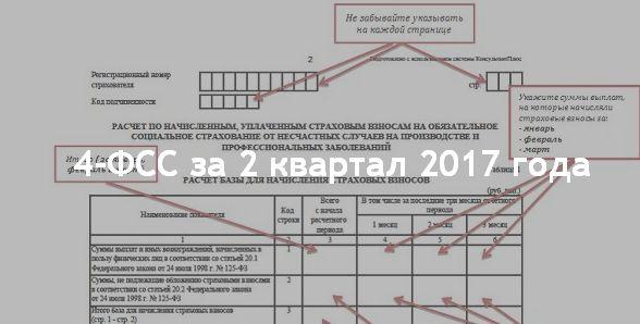 Образец заполнения больничного листа 2016 работодателем