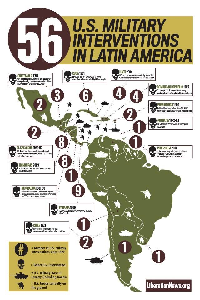 Before the six ME wars, there were #Washington&#39;s 56 #Latam interventions. See Bill Blum&#39;s &#39;Rogue State&#39;:  https://www. amazon.com/Rogue-State-Gu ide-Worlds-Superpower/dp/1567513743 &nbsp; … <br>http://pic.twitter.com/1do6FNu9y1