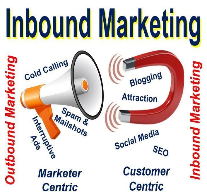 Why is #InboundMarketing better than outbound #marketing #DigitalMarketing #blogging #socialselling #socialmediamarketing #GrowthHacking<br>http://pic.twitter.com/YXqwloTRJe
