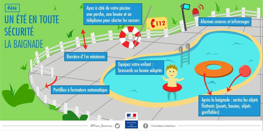 #etesanssouci ☀️ Baignades en piscine: ne quittez jamais vos enfants des yeux❗️