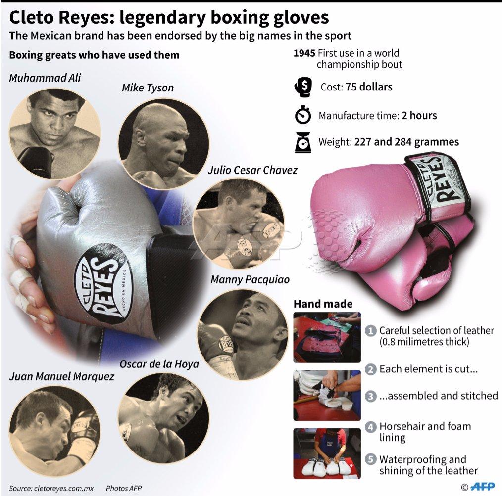 Alberto Reyes : boxing dominated glitz Alberto Reyes