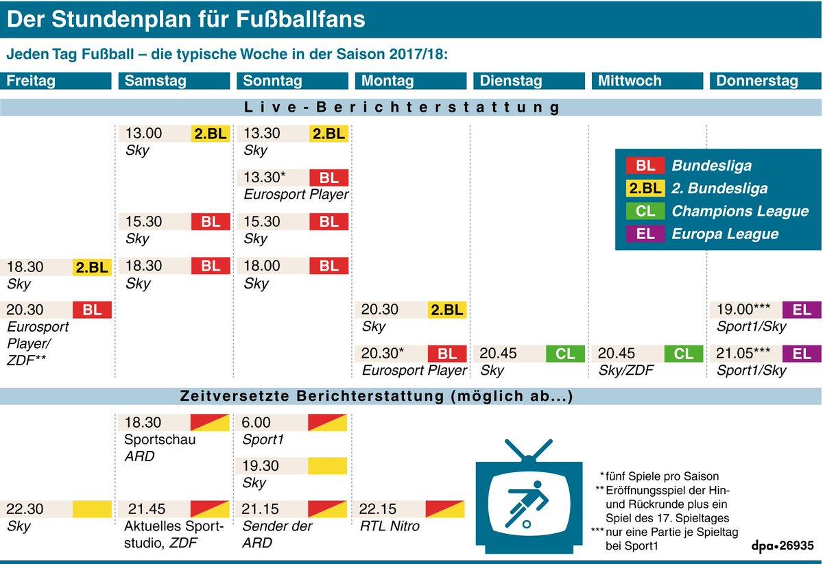 Der 'Stundenplan' für Fußballfans: Neue Anstoßzeiten und TV-Sender in der Saison 2017/18 via @dpa_infografik (him)