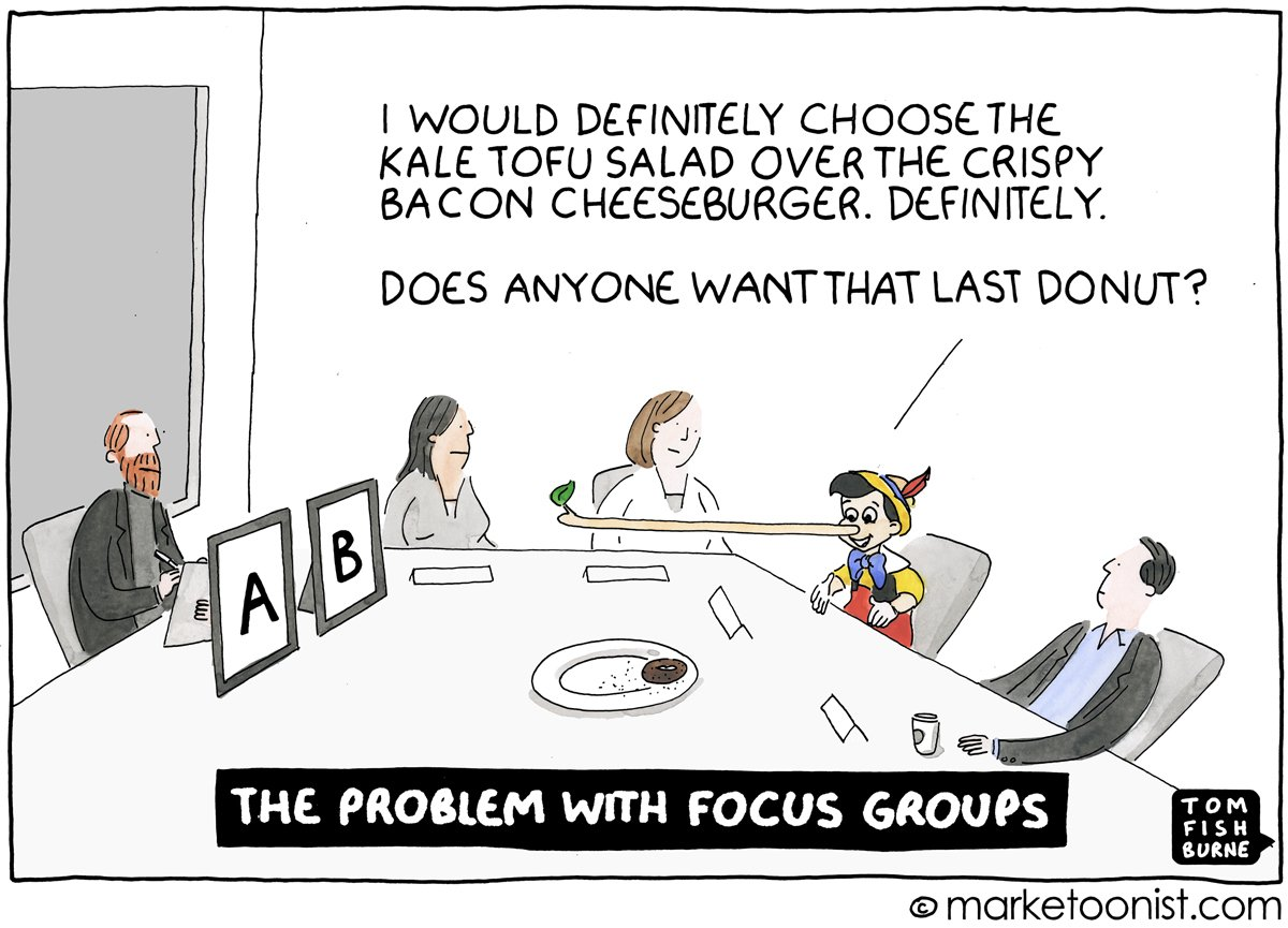 The Problem with Focus Groups #marketoon  http:// ow.ly/HHwe30dRBAM  &nbsp;   via @tomfishburne #marketing #advertising #marketresearch<br>http://pic.twitter.com/x3k1Plg2DC