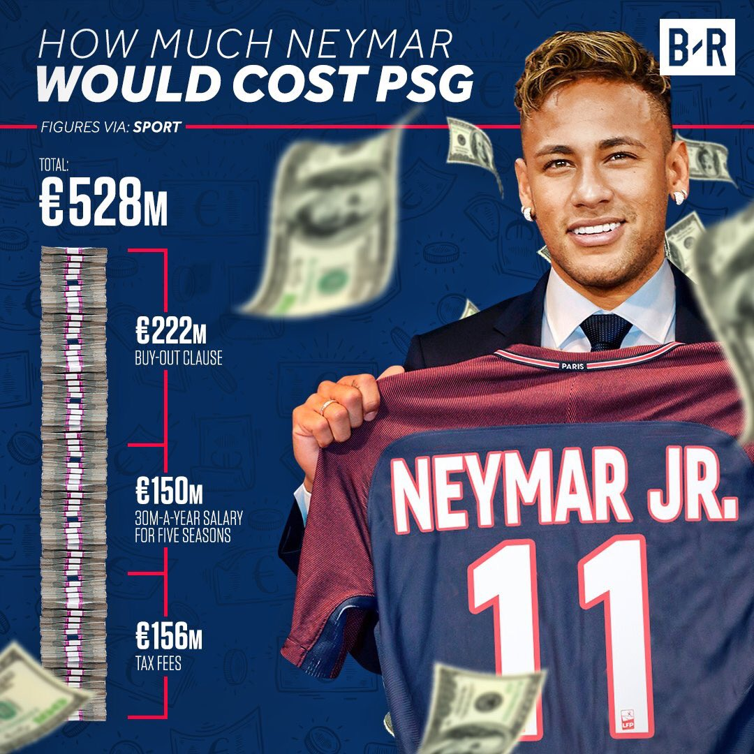 How much #Neymar would cost #PSG? €528M  #NeymarPSG #NeymarAuPSG #SeQueda #Barcelona #TransferTalk<br>http://pic.twitter.com/16LmZCfuka