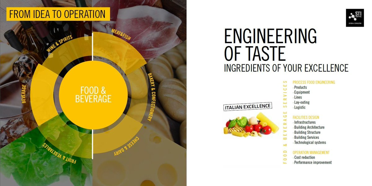 STI has a #longexperience with the #mostinnovative companies of the #foodandbeverage industry, offering a wide range of services.<br>http://pic.twitter.com/3MLGwv3uBR