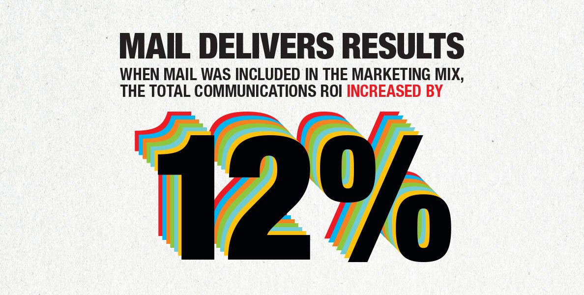 Discover how #mail can deliver strong #ROI. Check out our Mail ToolKit to learn more  http:// bit.ly/Deliver-Commer cial-Return &nbsp; …  #MarketingMonday<br>http://pic.twitter.com/VKVWfj0Jc5
