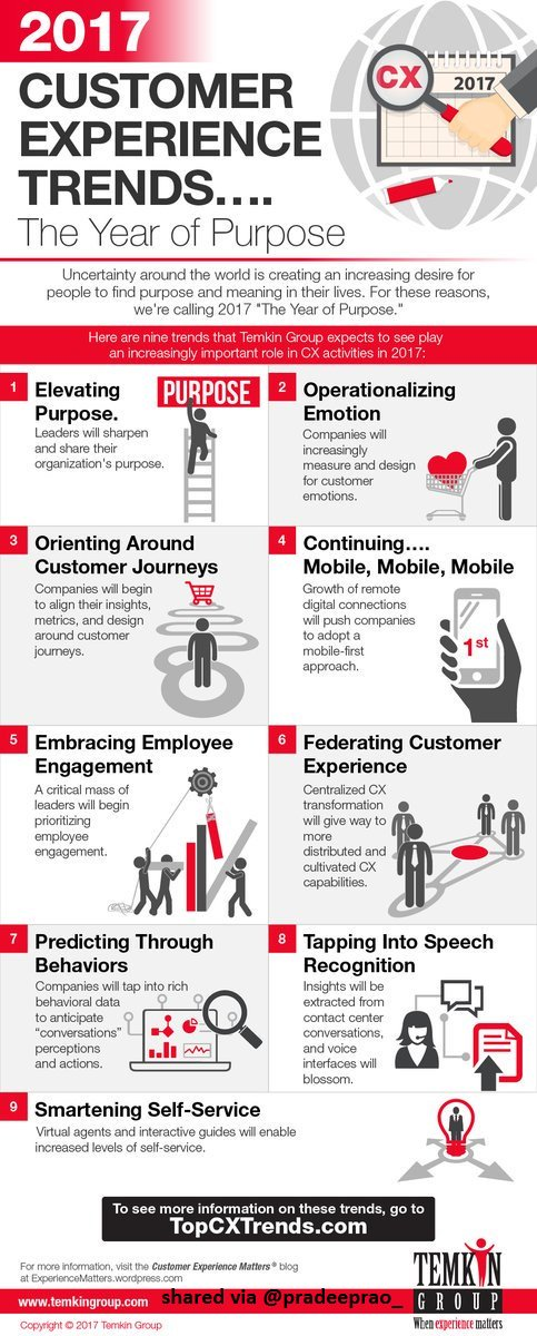 What are the customer experience trends in 2017?   #market #technology #today #news #finance # #energy #banking #retail #economy #innovation<br>http://pic.twitter.com/hI0rkvY8hT