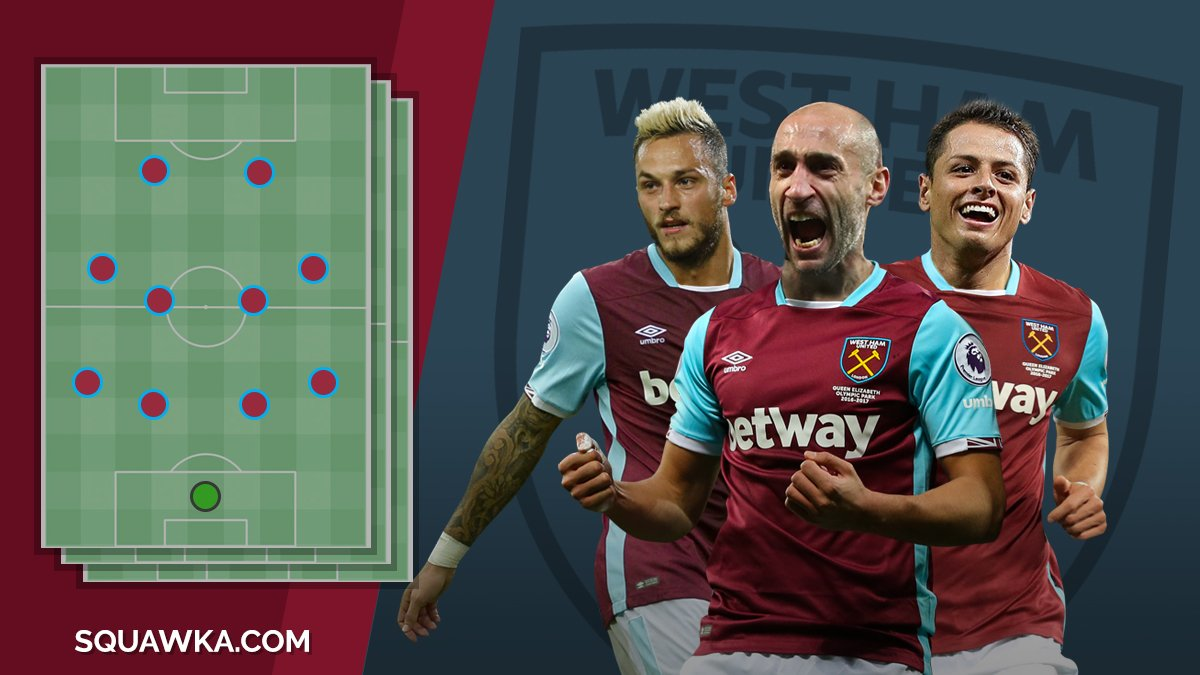 Three ways West Ham could line up next season - https://t.co/NL5HjApGBV  • The usual 👌 • Big man, little man 👬 • Counter attack ⚡️