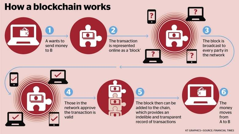 #Fintech in #payments: Changing perspective. #banking #blockchain #defstar5 #makeyourownlane #Mpgvip  http://www. khaleejtimes.com/technology/fin tech-in-payments-changing-perspective &nbsp; …  @khaleejtimes<br>http://pic.twitter.com/3mwuiFrS6k