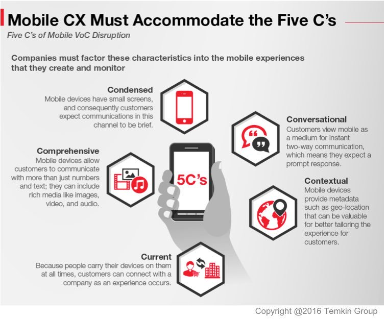 Co&#39;s must factor these 5 characteristics into #mobile experiences that they create &amp; monitor #mobilemarketing #CX #CEOCMO @MMAglobal<br>http://pic.twitter.com/UI67oUEOBa
