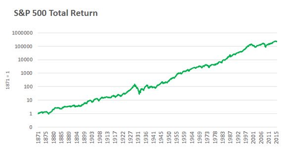 [post] Time spent watching the stock market is time wasted. https://t.co/FgDYlrhQ1A https://t.co/39XtgzrQbV