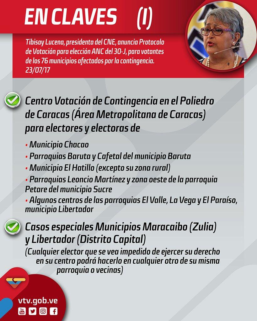 ¡EN CLAVES! 🗒️🗒️  #VenezuelaVotaEn6Dias